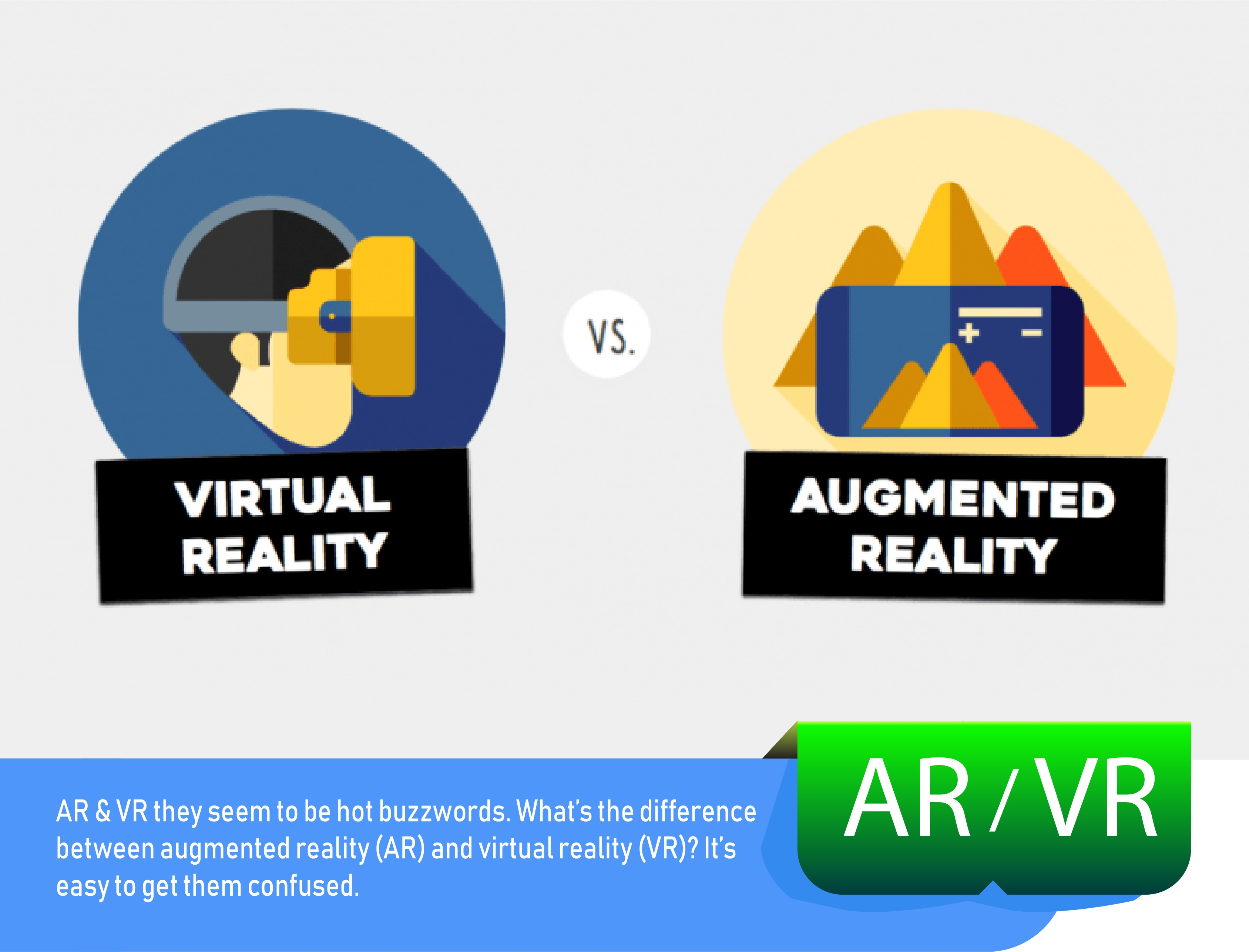 AR vs VR | What are Virtual and Augmented Realities